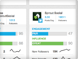 Sprout Social VS HootSuite Sprout Social VS HootSuite Feature hometiles 01