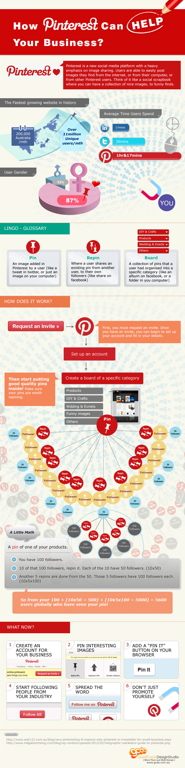 Infographic: How Pinterest Can Help Improve Your Business