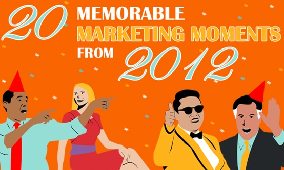 20 Most Memorable marketing moments from 2012