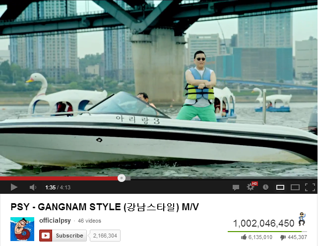 Gangnam Style First To Reach 1 Billion