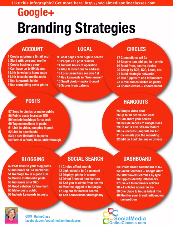 64 Google+ Content Strategies 64 Google+ Content Strategies 64 Google+ Content Strategies 64 google content strategies 51149f9843678