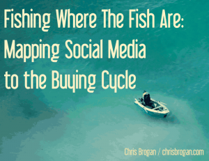 fish where the fish are 14 Free Social Media Marketing eBooks for Your Small Business 14 Free Social Media Marketing eBooks for Your Small Business image 11